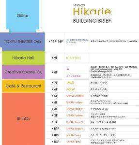 渋谷ヒカリエ(Hikarie)テナント・店舗・フロアガイド
